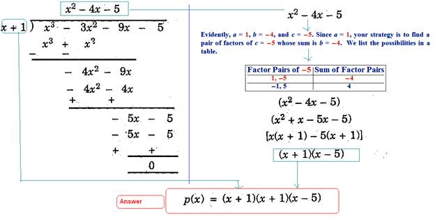 class 9 Polynomial Maths ncert solutions