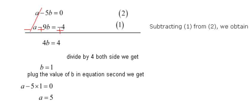 class 10 PAIR OF LINEAR EQUATIONS IN TWO VARIABL Maths ncert solutions