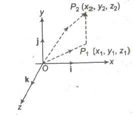 Vector Equation of Joining by Two Points