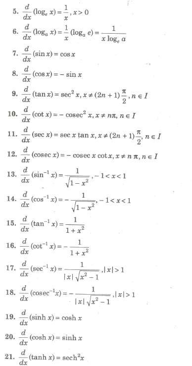 math notes for Class 12 Download PDF Continuity and Differentiabi