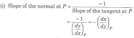 Slope of Normal
