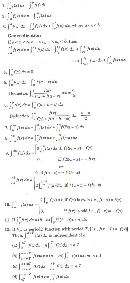 properties of Definite Integral