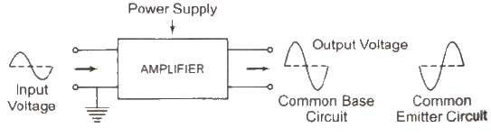 notes for Class 12 Physics Semiconductor Electronics   Download P