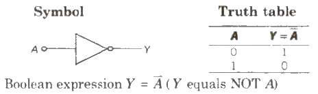 notes for Class 12 Physics Semiconductor Electronics