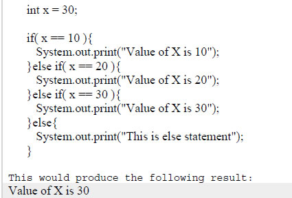 Flow of Control in C, C++, and Java, Class 11 Nnotes PDF Downloa