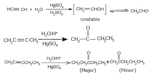 Acid catalyzed addition of water.