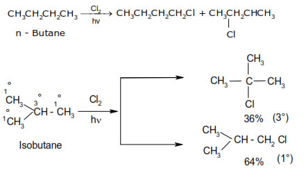 Features of Halogenations