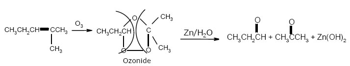 Oxidation with Ozone