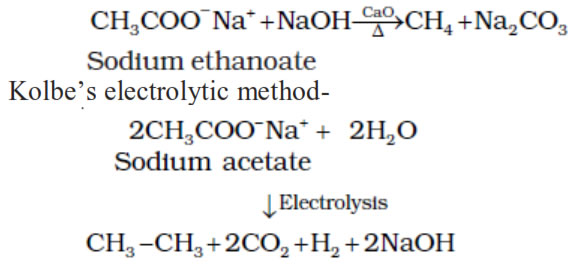 carboxylic acids  Decarboxylation