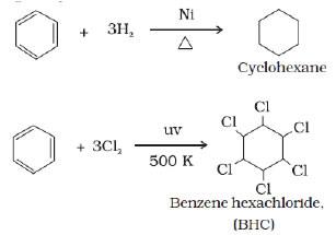 cyclohexane and benzene hexachloride