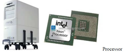 CENTRAL PROCESSING UNIT(CPU)