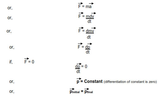 Principle Of Conservation Of Linear Momentum