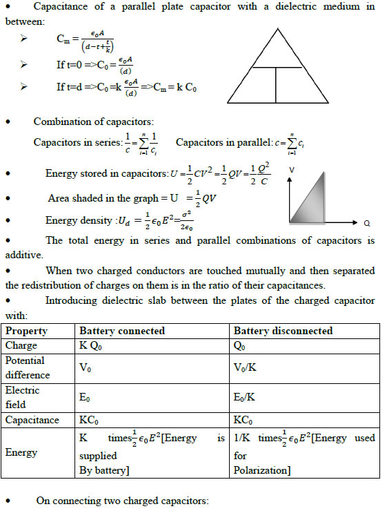 Electrostatics Force Discharge Potential Notes Class 12 Pdf