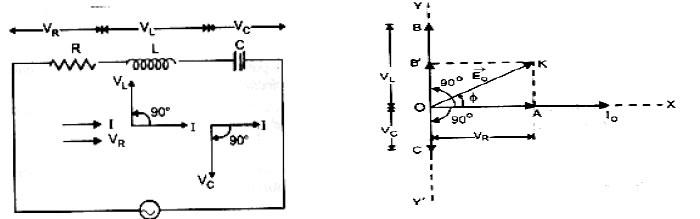 Electromagnetic Induction And Alternating Current Class 12