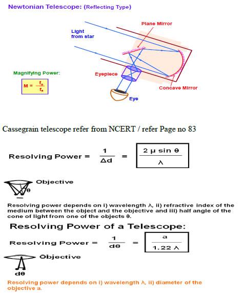 telescope class 12 derivation