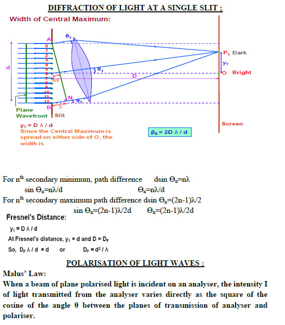 Ray Optics And Optical Instruments Class 12 Notes Pdf Download