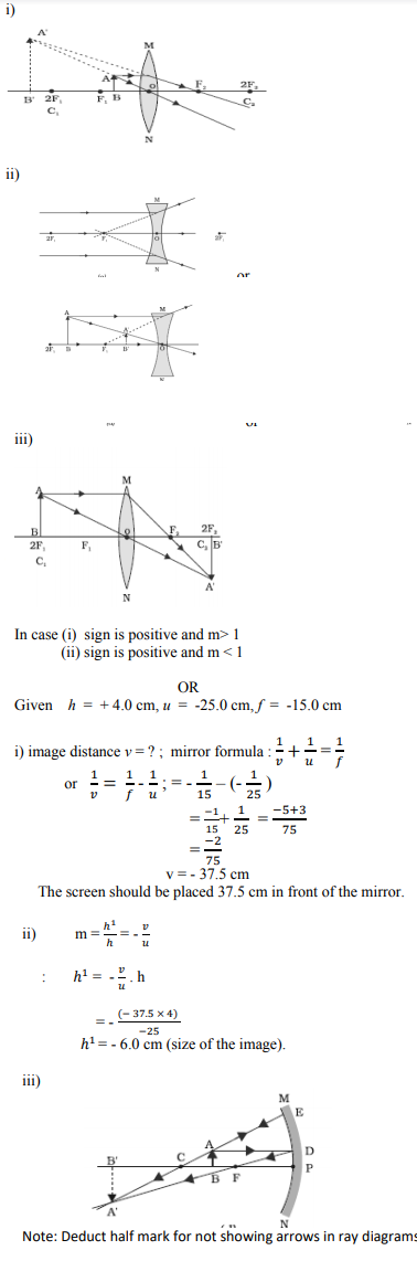 Draw a ray diagram