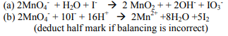 Complete and balance the following chemical equations