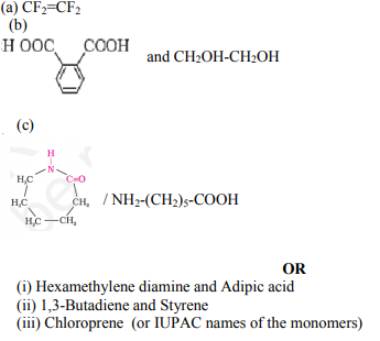 Give the structures of the monomers of the following polymers