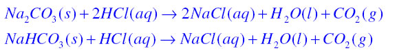 class 10 Acids Bases And Salts Science ncert solutions
