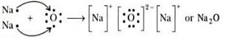 Write the electron-dot structures for sodium, oxygen and ... Na2o Dot Structure