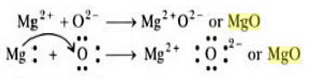 Write the electron-dot structures for sodium, oxygen and magnesium ...