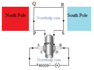 draw a labelled diagram of an electric motor principle and worki rh ncerthelp com