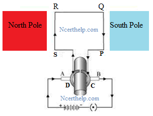 draw a labelled diagram of an electric motor, principle ... dc motor diagram labels