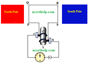 explain the underlying principle and working of an electric gener rh ncerthelp com electric generator diagram pdf electrical generator block diagram