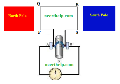 Explain The Underlying Principle And Working Of An Electric Gener