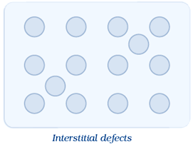 Interstitial Defect