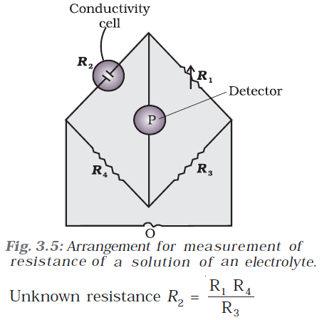an experiment to determine the unknown resistance of a resistor using a wheatstone bridge Serway and vuille (212): 183 resistors in parallel , 184: kirchhoff's rules  to  know how to use a wheatstone bridge with slide wire to determine unknown   meter (infinite meter resistance) and that there is no resistance inside the battery   can't be unwound, because if forms part of an experimental setup in another  lab.