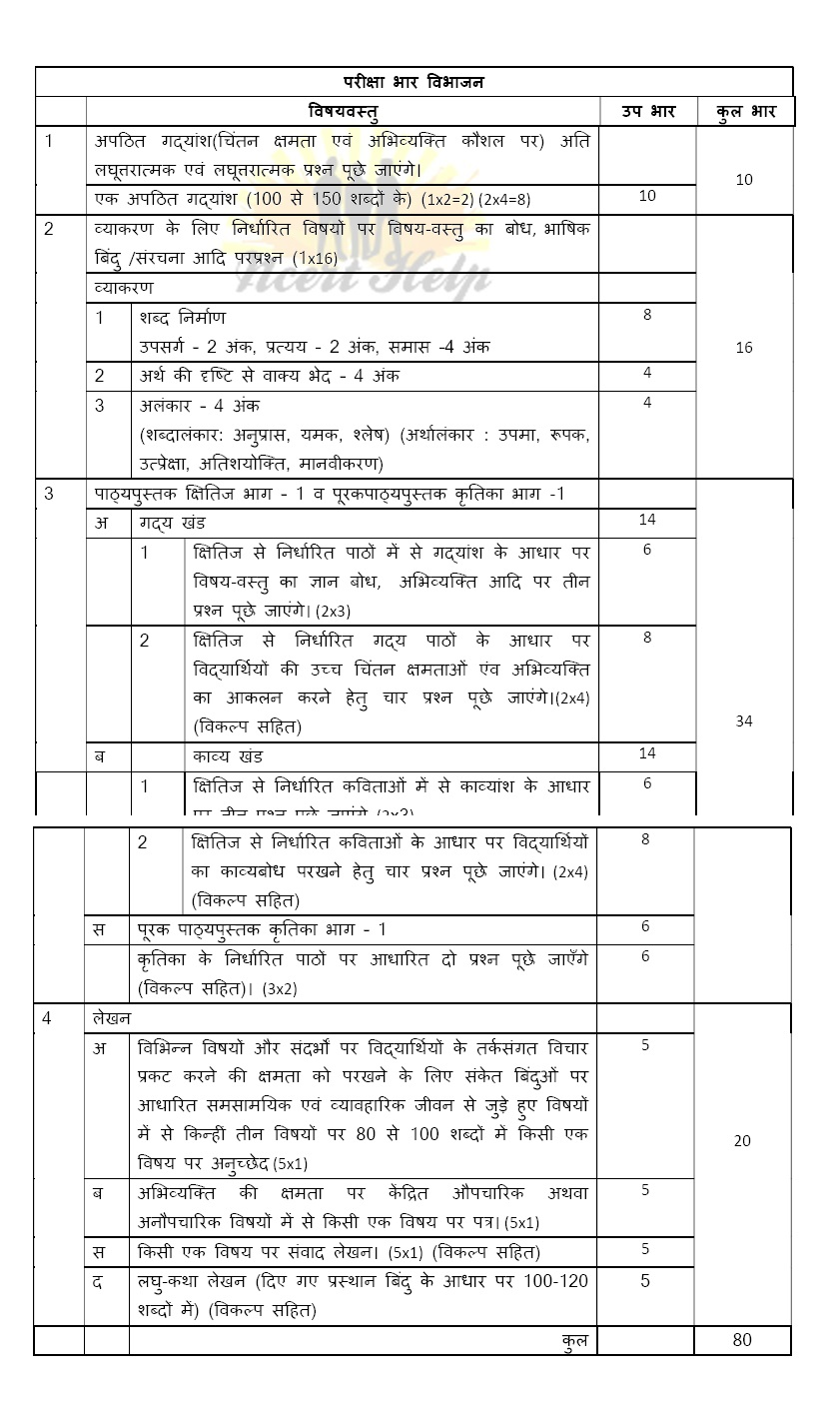 CBSE Syllabus for Class 9 Hindi Course 9th NCERT Pdf 2020 - 2021