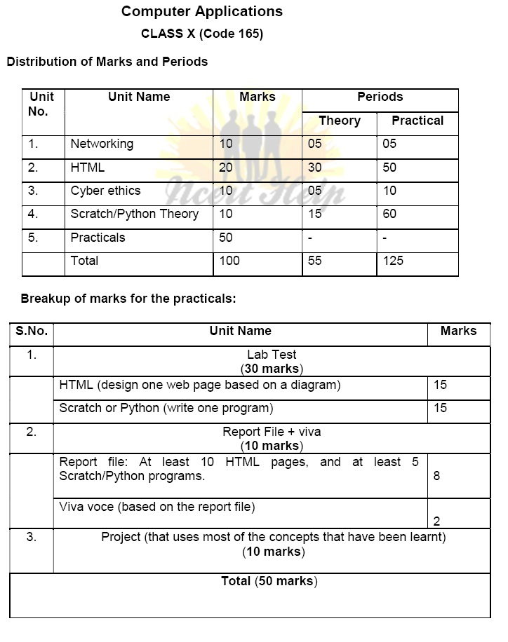 CBSE Computer Syllabus For Class 10 Science Application 2020 - 21